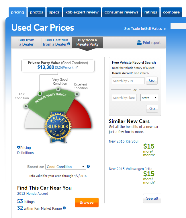 How to find a great Every Day Vehicle on Craigslist at a great ...